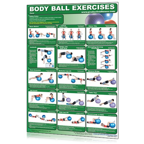 Body Ball Exercises - Core  (Poster)